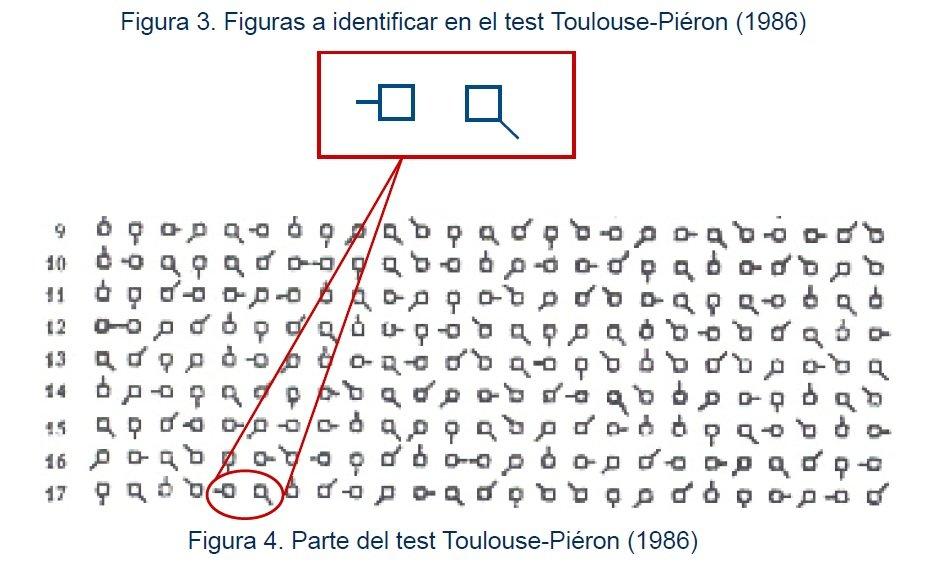 Toulouse-Piéron (1986)