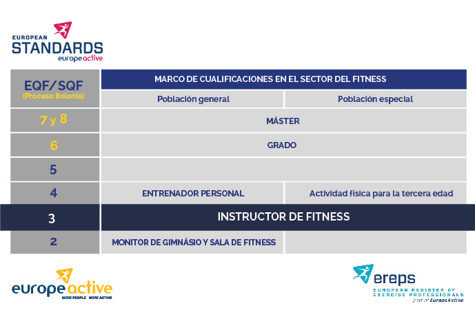 instructor_fitness_europe_active